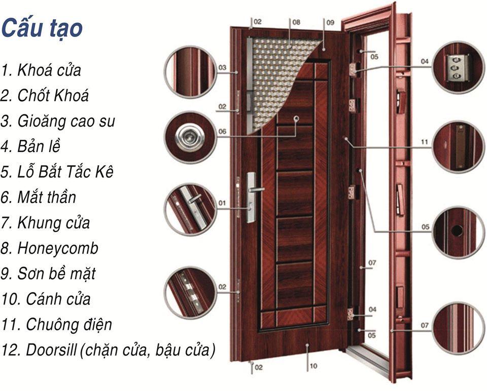 Cấu tạo cửa thép vân gỗ Thống Nhất